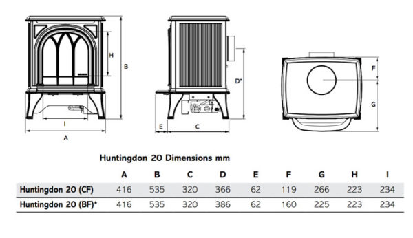 Huntingdon-Gas-670px-H20-1