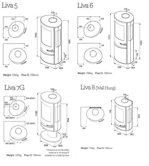 Liva-DIMS-1